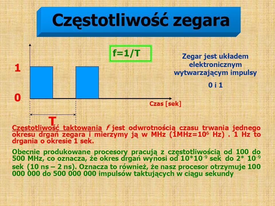 Częstotliwość zegara Czas [sek] T 1 0 Częstotliwość taktowania f jest odwrotnością czasu trwania jednego okresu drgań zegara i mierzymy ją w MHz (1MHz