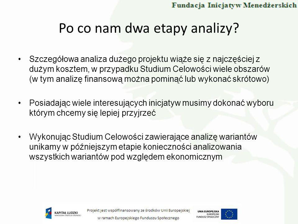 Po co nam dwa etapy analizy? Szczegółowa analiza dużego projektu wiąże się z najczęściej z dużym kosztem, w przypadku Studium Celowości wiele obszarów