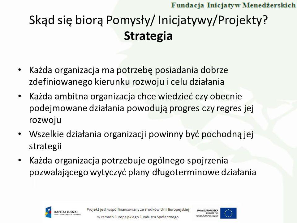Skąd się biorą Pomysły/ Inicjatywy/Projekty? Strategia Każda organizacja ma potrzebę posiadania dobrze zdefiniowanego kierunku rozwoju i celu działani