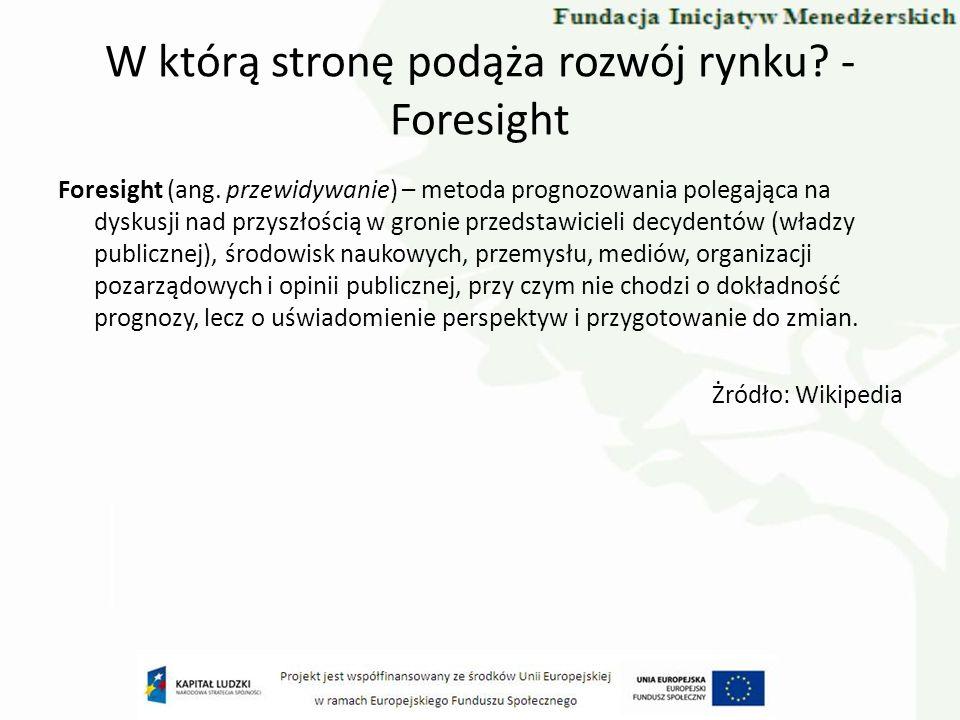 W którą stronę podąża rozwój rynku? - Foresight Foresight (ang. przewidywanie) – metoda prognozowania polegająca na dyskusji nad przyszłością w gronie