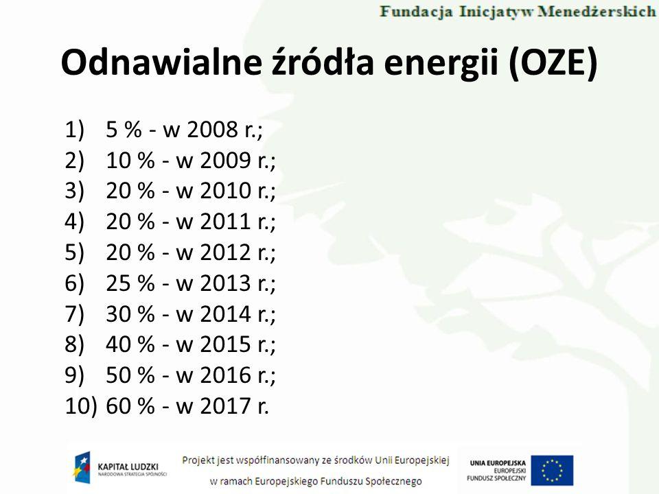 Odnawialne źródła energii (OZE) 1)5 % - w 2008 r.; 2)10 % - w 2009 r.; 3)20 % - w 2010 r.; 4)20 % - w 2011 r.; 5)20 % - w 2012 r.; 6)25 % - w 2013 r.;