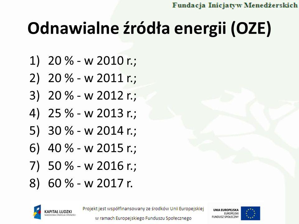 Odnawialne źródła energii (OZE) 1)20 % - w 2010 r.; 2)20 % - w 2011 r.; 3)20 % - w 2012 r.; 4)25 % - w 2013 r.; 5)30 % - w 2014 r.; 6)40 % - w 2015 r.