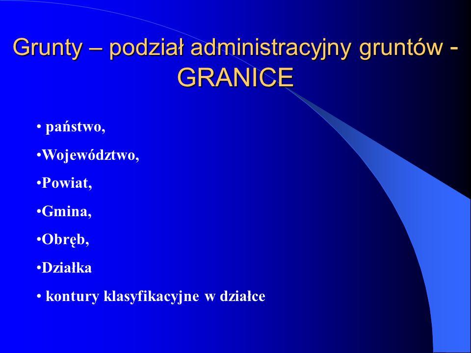 Grunty – podział administracyjny gruntów - GRANICE państwo, Województwo, Powiat, Gmina, Obręb, Działka kontury klasyfikacyjne w działce
