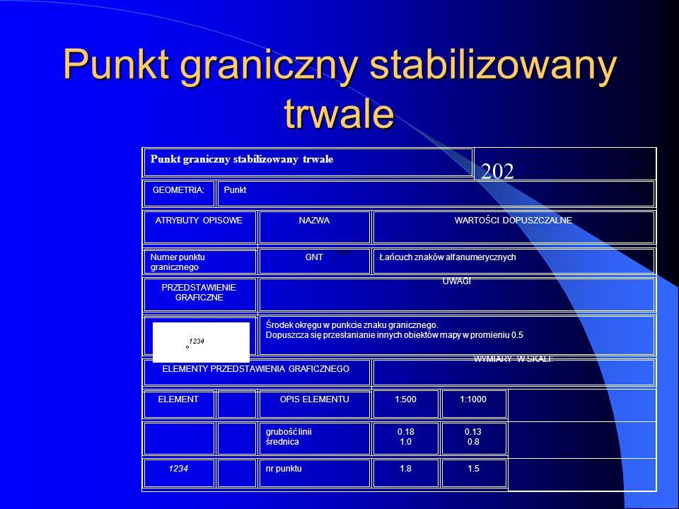 Punkt graniczny stabilizowany trwale 202 GEOMETRIA:Punkt ATRYBUTY OPISOWENAZWAWARTOŚCI DOPUSZCZALNE Numer punktu granicznego GNTŁańcuch znaków alfanum
