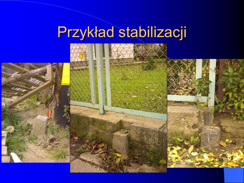 Przykład stabilizacji