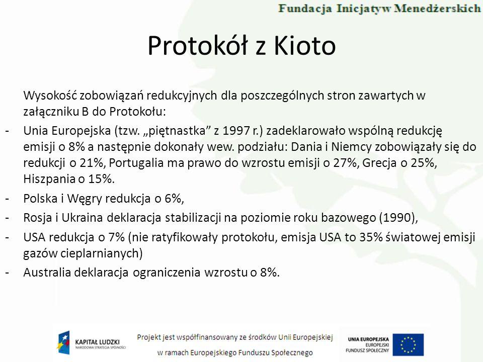 Protokół z Kioto Wysokość zobowiązań redukcyjnych dla poszczególnych stron zawartych w załączniku B do Protokołu: -Unia Europejska (tzw. piętnastka z