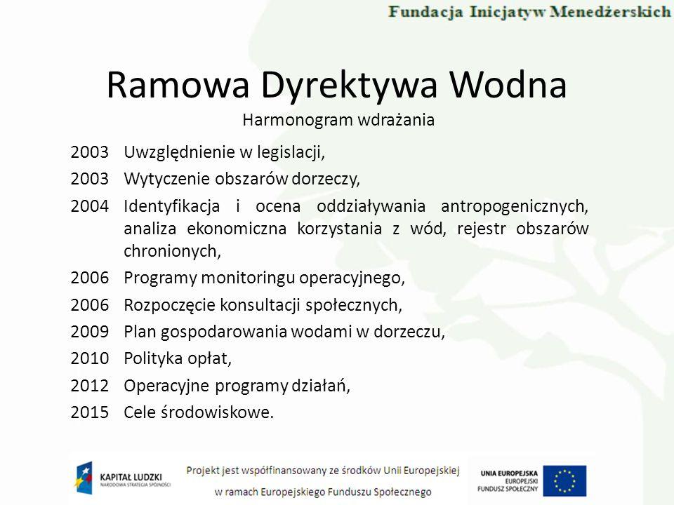 Ramowa Dyrektywa Wodna Harmonogram wdrażania 2003 Uwzględnienie w legislacji, 2003 Wytyczenie obszarów dorzeczy, 2004 Identyfikacja i ocena oddziaływa