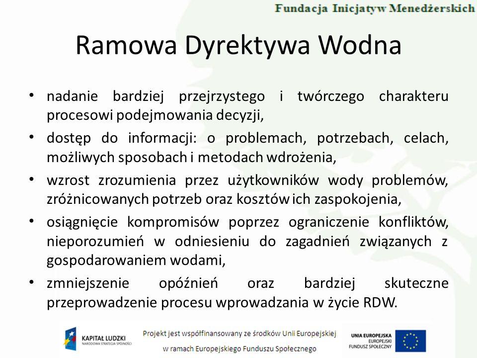Ramowa Dyrektywa Wodna nadanie bardziej przejrzystego i twórczego charakteru procesowi podejmowania decyzji, dostęp do informacji: o problemach, potrz