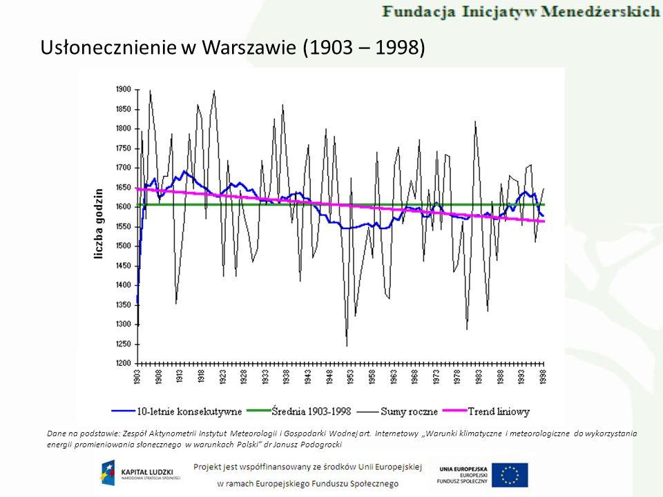 Usłonecznienie w Warszawie (1903 – 1998) Dane na podstawie: Zespół Aktynometrii Instytut Meteorologii i Gospodarki Wodnej art. Internetowy Warunki kli