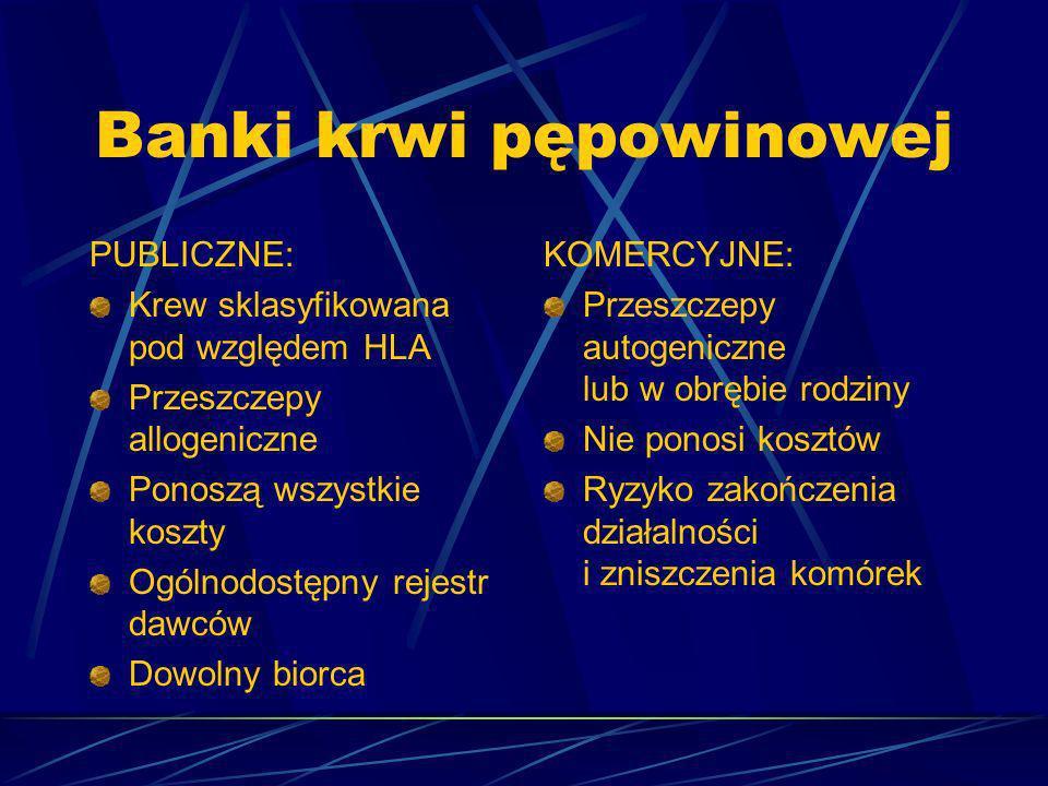 Banki krwi pępowinowej PUBLICZNE: Krew sklasyfikowana pod względem HLA Przeszczepy allogeniczne Ponoszą wszystkie koszty Ogólnodostępny rejestr dawców
