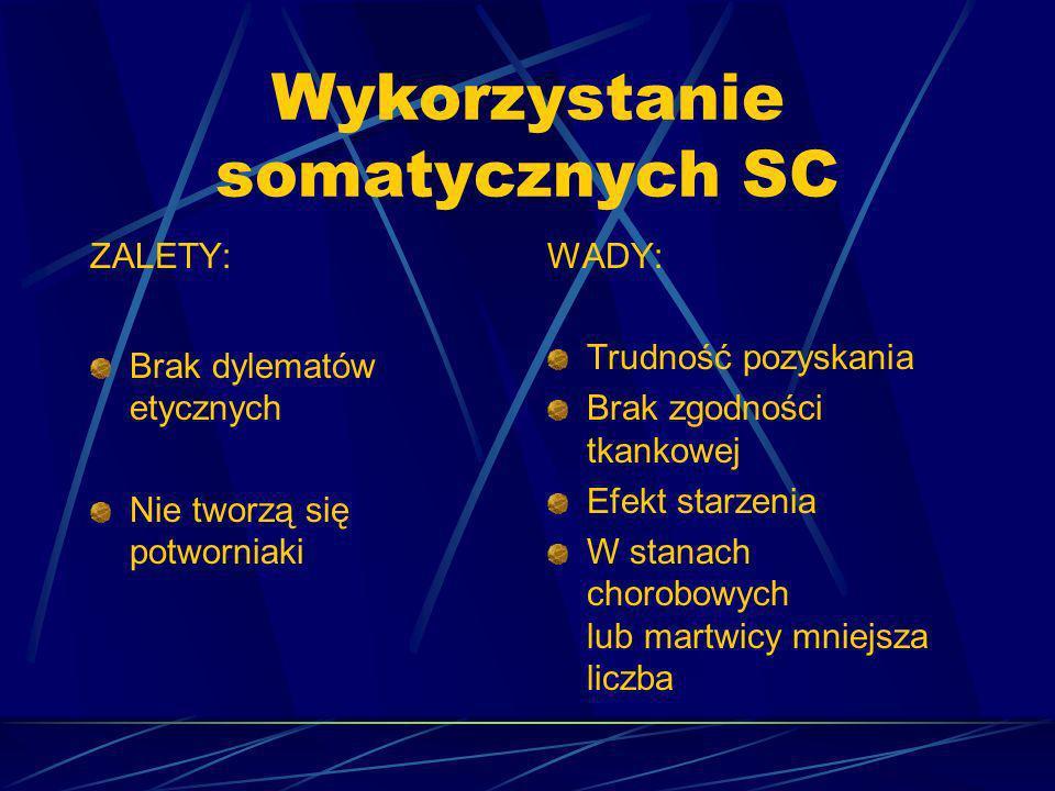 Wykorzystanie somatycznych SC ZALETY: Brak dylematów etycznych Nie tworzą się potworniaki WADY: Trudność pozyskania Brak zgodności tkankowej Efekt sta
