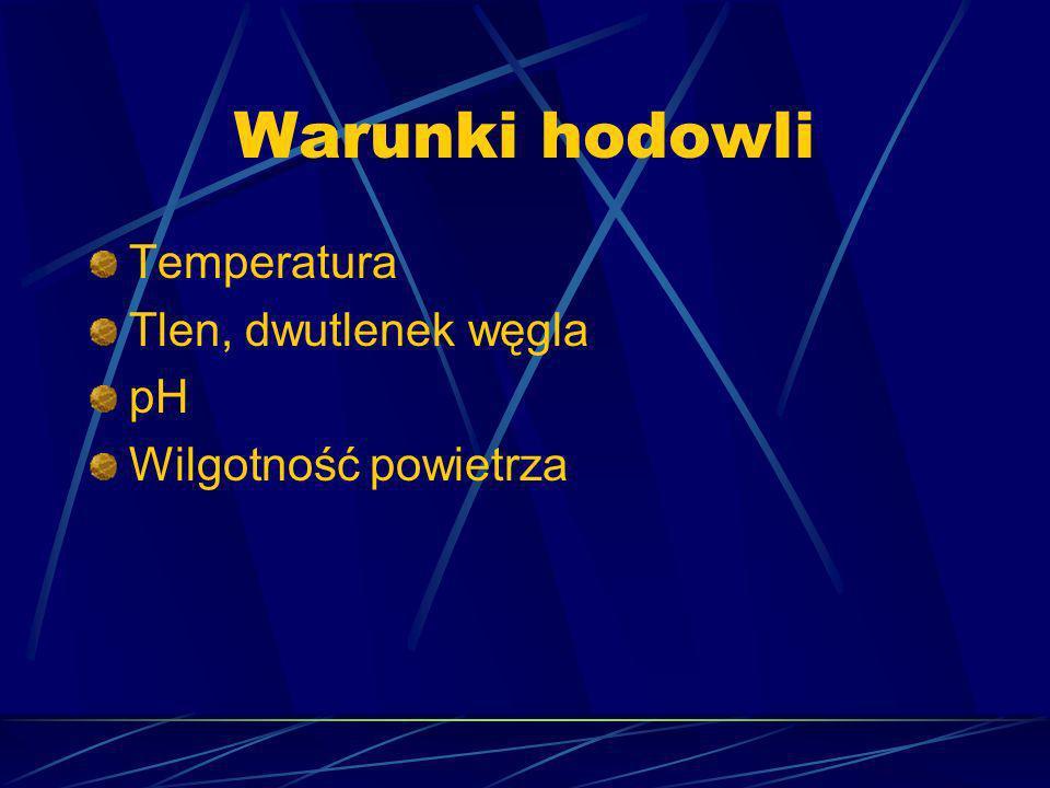 Warunki hodowli Temperatura Tlen, dwutlenek węgla pH Wilgotność powietrza