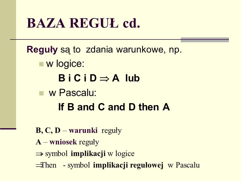 BAZA REGUŁ cd. Reguły są to zdania warunkowe, np. w logice: B i C i D A lub w Pascalu: If B and C and D then A B, C, D – warunki reguły A – wniosek re