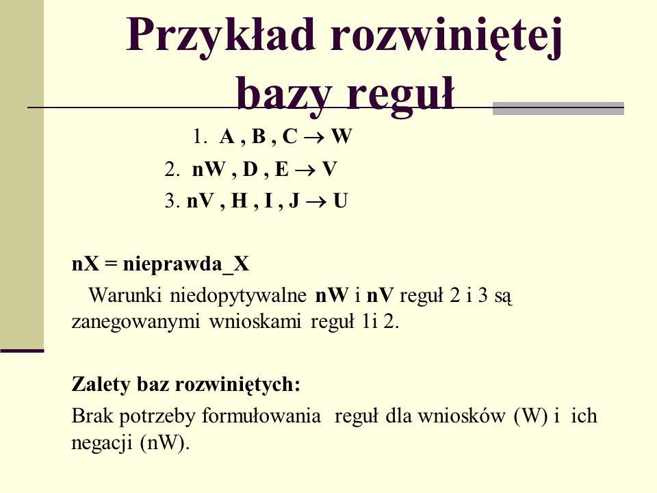 Przykład rozwiniętej bazy reguł 1. A, B, C W 2. nW, D, E V 3. nV, H, I, J U nX = nieprawda_X Warunki niedopytywalne nW i nV reguł 2 i 3 są zanegowanym