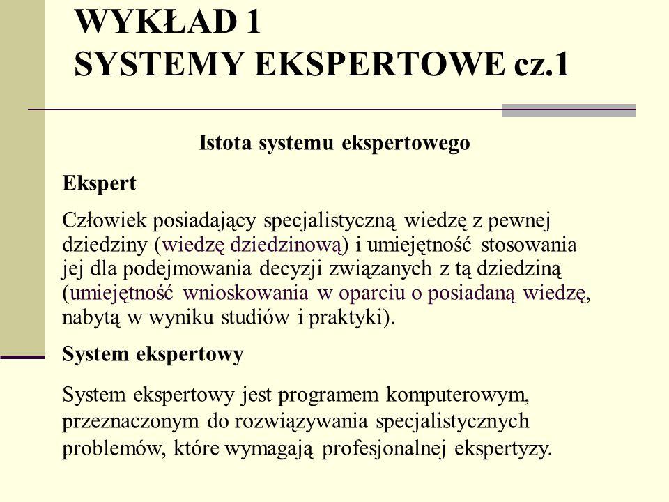 WYKŁAD 1 SYSTEMY EKSPERTOWE cz.1 Istota systemu ekspertowego Ekspert Człowiek posiadający specjalistyczną wiedzę z pewnej dziedziny (wiedzę dziedzinową) i umiejętność stosowania jej dla podejmowania decyzji związanych z tą dziedziną (umiejętność wnioskowania w oparciu o posiadaną wiedzę, nabytą w wyniku studiów i praktyki).