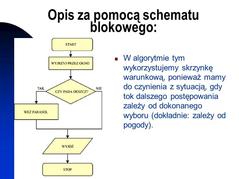 Opis za pomocą schematu blokowego: W algorytmie tym wykorzystujemy skrzynkę warunkową, ponieważ mamy do czynienia z sytuacją, gdy tok dalszego postępo