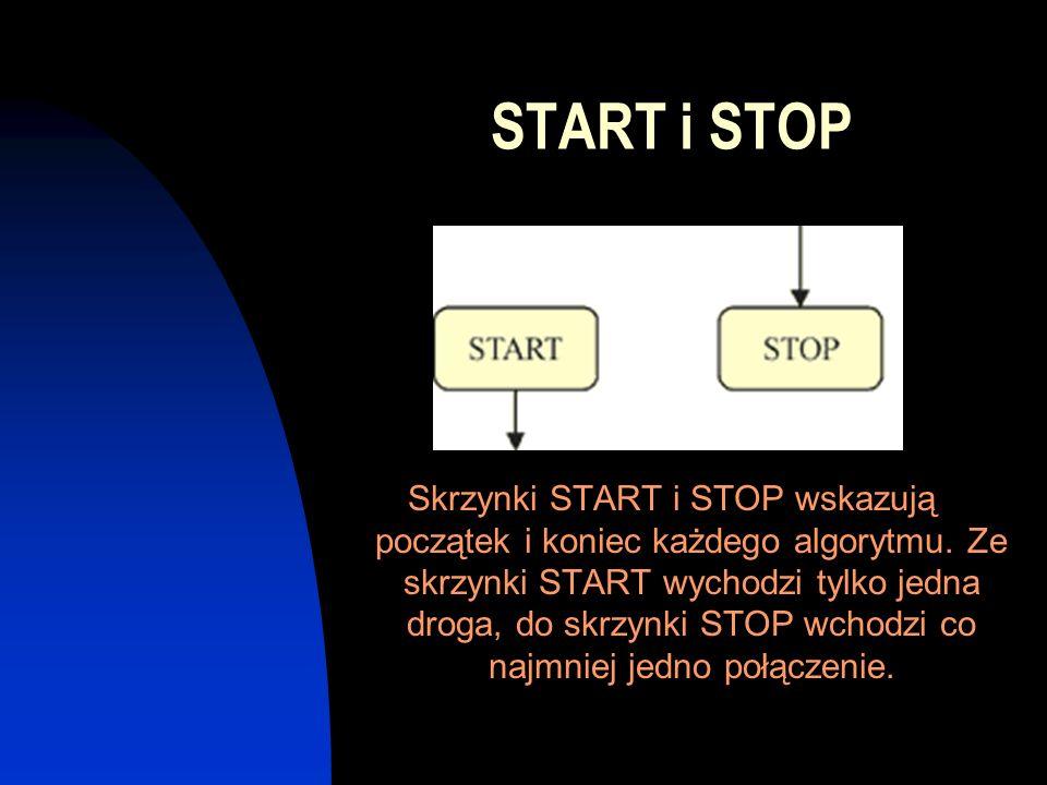 START i STOP Skrzynki START i STOP wskazują początek i koniec każdego algorytmu. Ze skrzynki START wychodzi tylko jedna droga, do skrzynki STOP wchodz