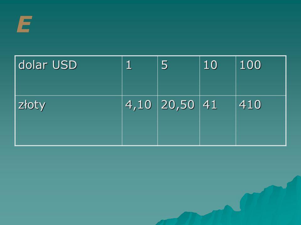 dolar USD 1510100 złoty4,1020,5041410 E