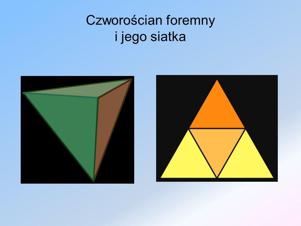 Ostrosłup, którego wszystkie ściany są trójkątami równobocznymi, nazywamy czworościanem foremnym.