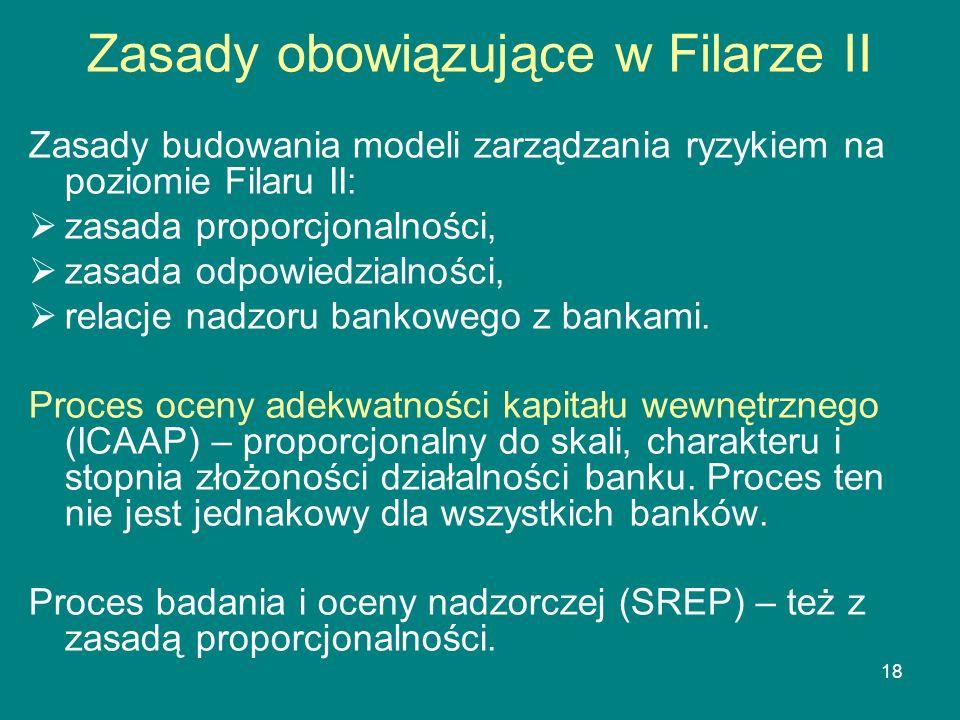18 Zasady obowiązujące w Filarze II Zasady budowania modeli zarządzania ryzykiem na poziomie Filaru II: zasada proporcjonalności, zasada odpowiedzialn