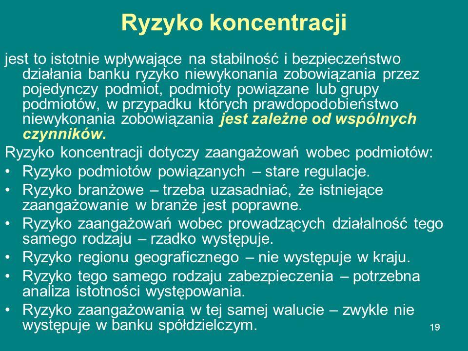 19 Ryzyko koncentracji jest to istotnie wpływające na stabilność i bezpieczeństwo działania banku ryzyko niewykonania zobowiązania przez pojedynczy po