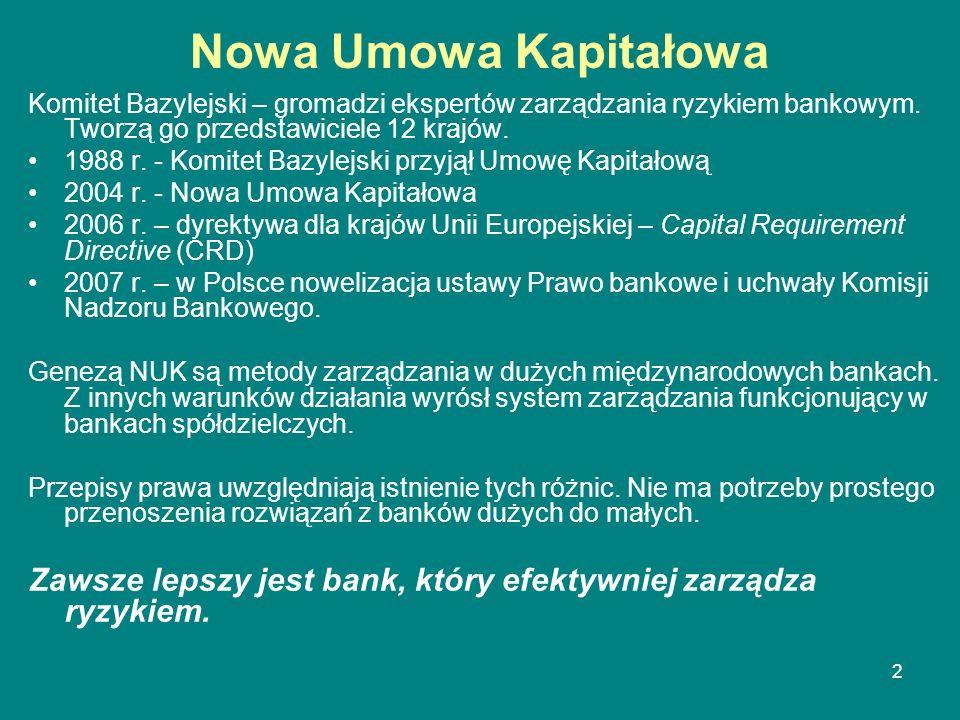 2 Nowa Umowa Kapitałowa Komitet Bazylejski – gromadzi ekspertów zarządzania ryzykiem bankowym. Tworzą go przedstawiciele 12 krajów. 1988 r. - Komitet
