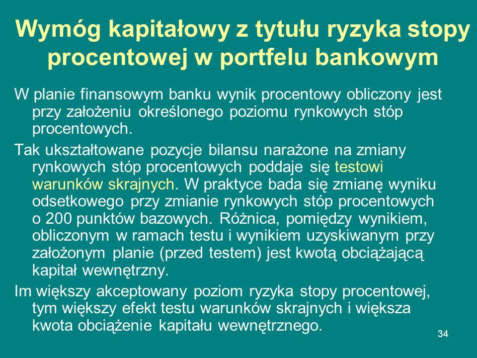 34 Wymóg kapitałowy z tytułu ryzyka stopy procentowej w portfelu bankowym W planie finansowym banku wynik procentowy obliczony jest przy założeniu okr