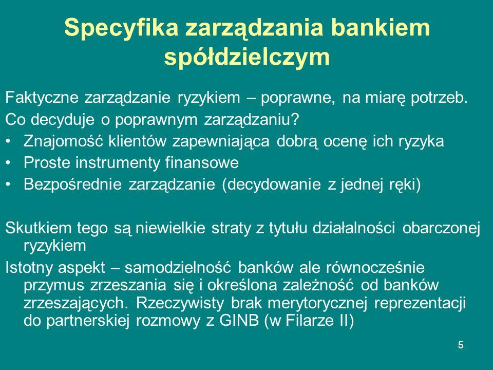 5 Specyfika zarządzania bankiem spółdzielczym Faktyczne zarządzanie ryzykiem – poprawne, na miarę potrzeb. Co decyduje o poprawnym zarządzaniu? Znajom