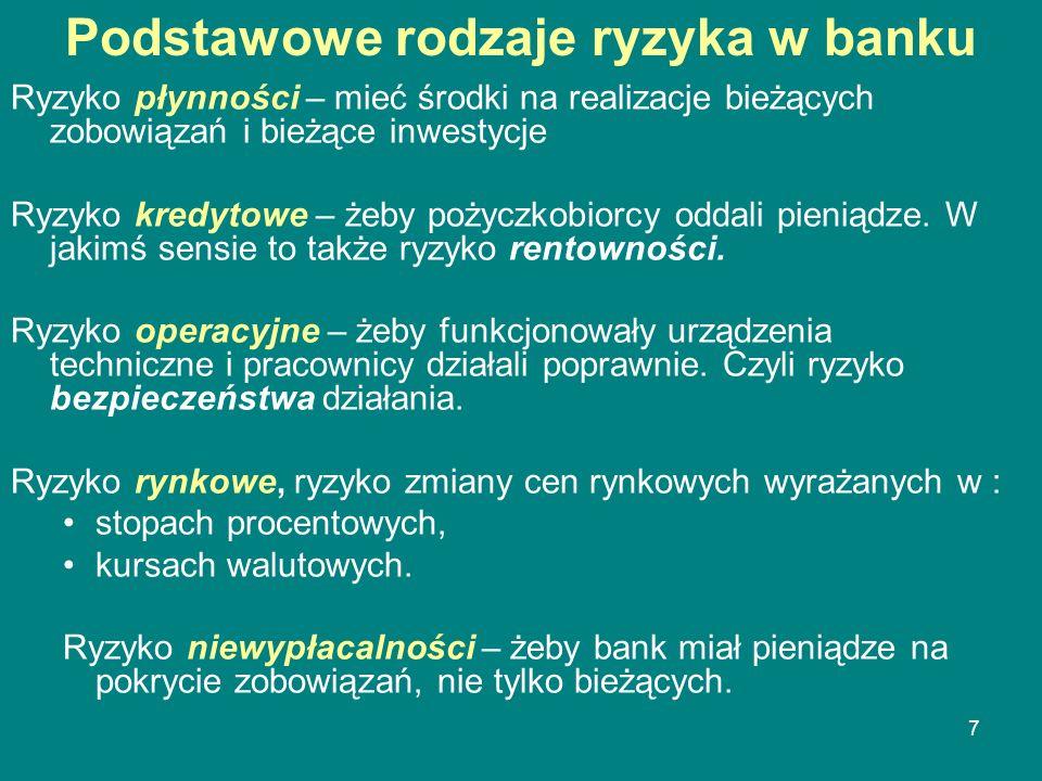 7 Podstawowe rodzaje ryzyka w banku Ryzyko płynności – mieć środki na realizacje bieżących zobowiązań i bieżące inwestycje Ryzyko kredytowe – żeby poż