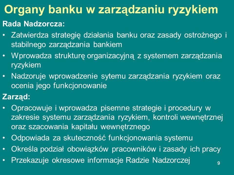 9 Organy banku w zarządzaniu ryzykiem Rada Nadzorcza: Zatwierdza strategię działania banku oraz zasady ostrożnego i stabilnego zarządzania bankiem Wpr