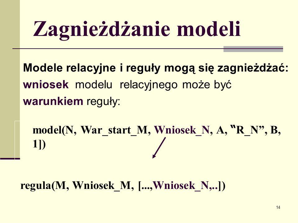 15 Zagnieżdżanie modeli Zagnieżdżanie reguł i modeli: wniosek reguły może być warunkiem startowym modelu: regula(N, Wniosek_N, Lista_warunków) model (M, Wniosek_N, Wynik_M, A,op_M, B, 1)