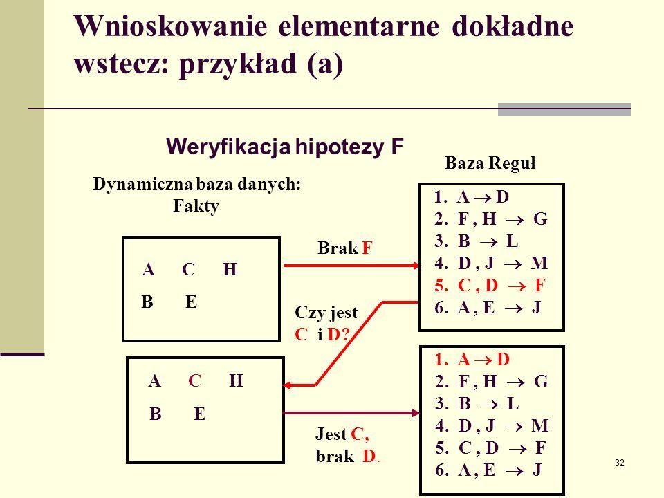 33 Wnioskowanie elementarne dokładne wstecz: przykład (b) Czy jest A.