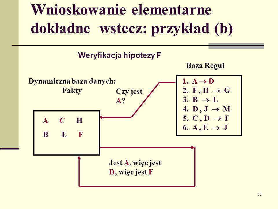 34 Sprzeczności w elementarnych dokładnych bazach reguł (1) 1.