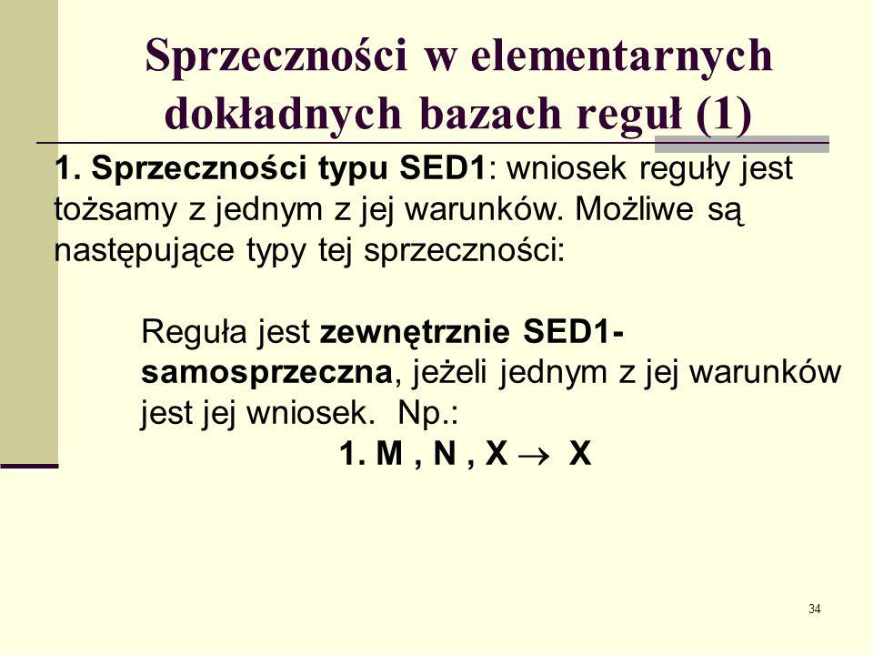 35 Sprzeczności w elementarnych dokładnych bazach reguł (2) Reguła n jest zewnętrznie bezpośrednio SED1-sprzeczna z regułą m, jeżeli: wniosek reguły m jest warunkiem reguły n, i wniosek reguły n jest warunkiem reguły m.