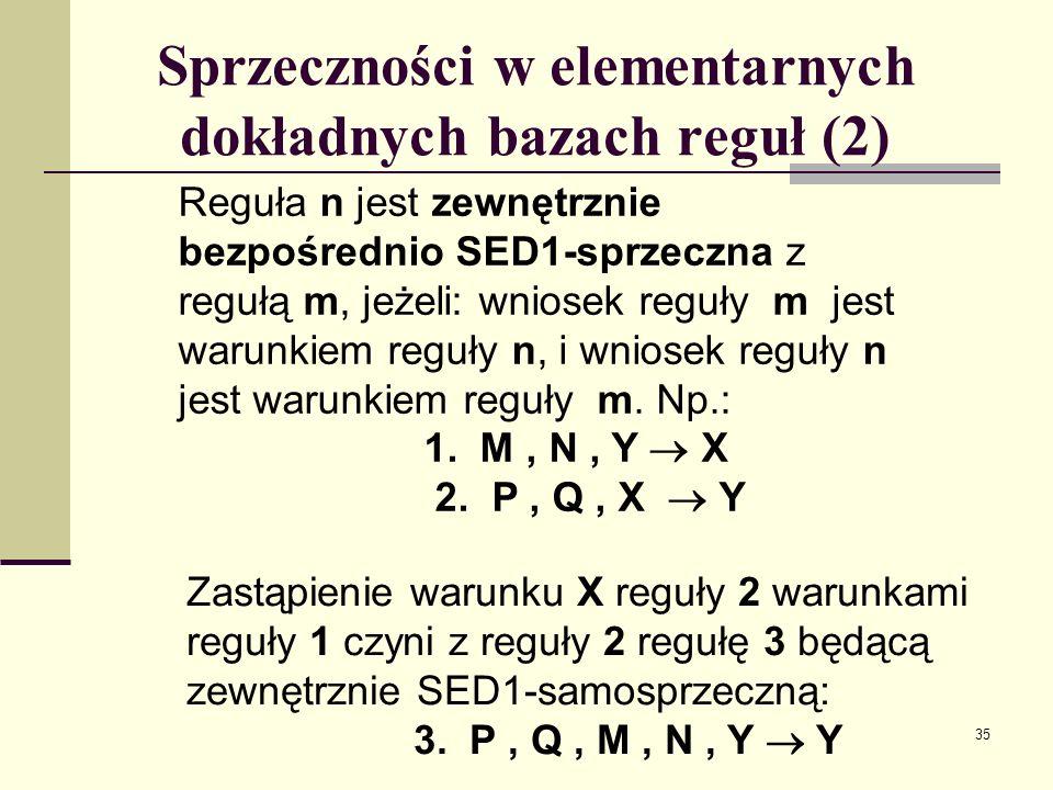 36 Sprzeczności w elementarnych dokładnych bazach reguł (3) Reguła n jest zewnętrznie pośrednio SED1- sprzeczna z regułą m, jeżeli podstawienie reguły m do innej reguły, tej zaś do jeszcze innej itd., doprowadza do reguły bezpośrednio SED1-sprzecznej z regułą n.