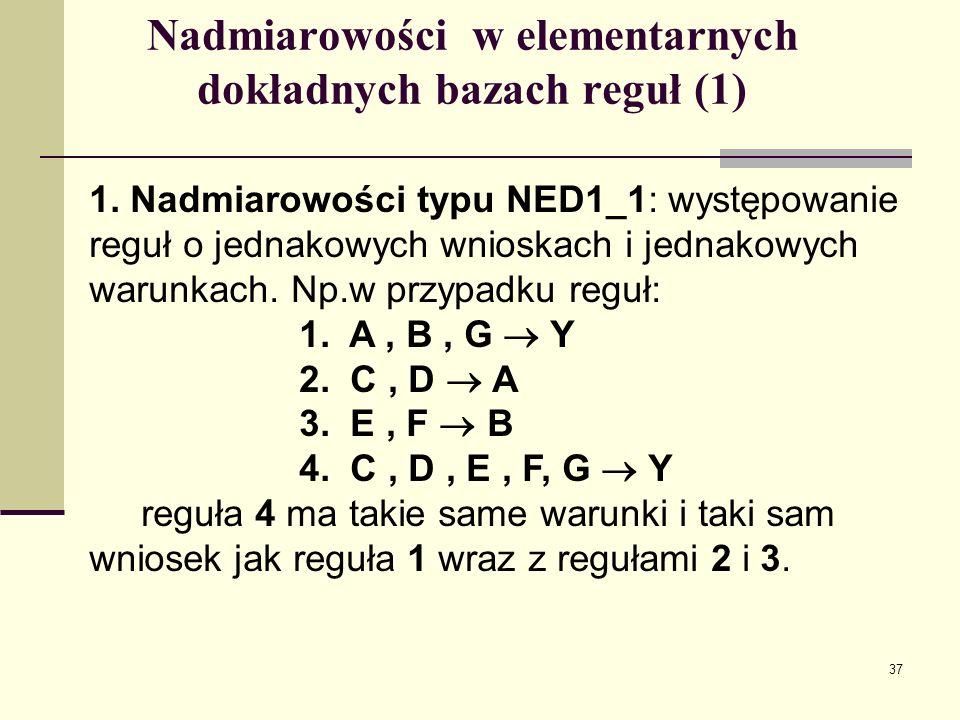 38 Nadmiarowości w elementarnych dokładnych bazach reguł (2) 2.
