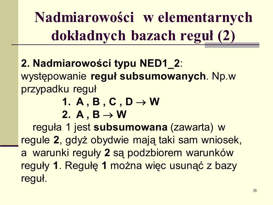 39 Nadmiarowości w elementarnych dokładnych bazach reguł (3) 2.