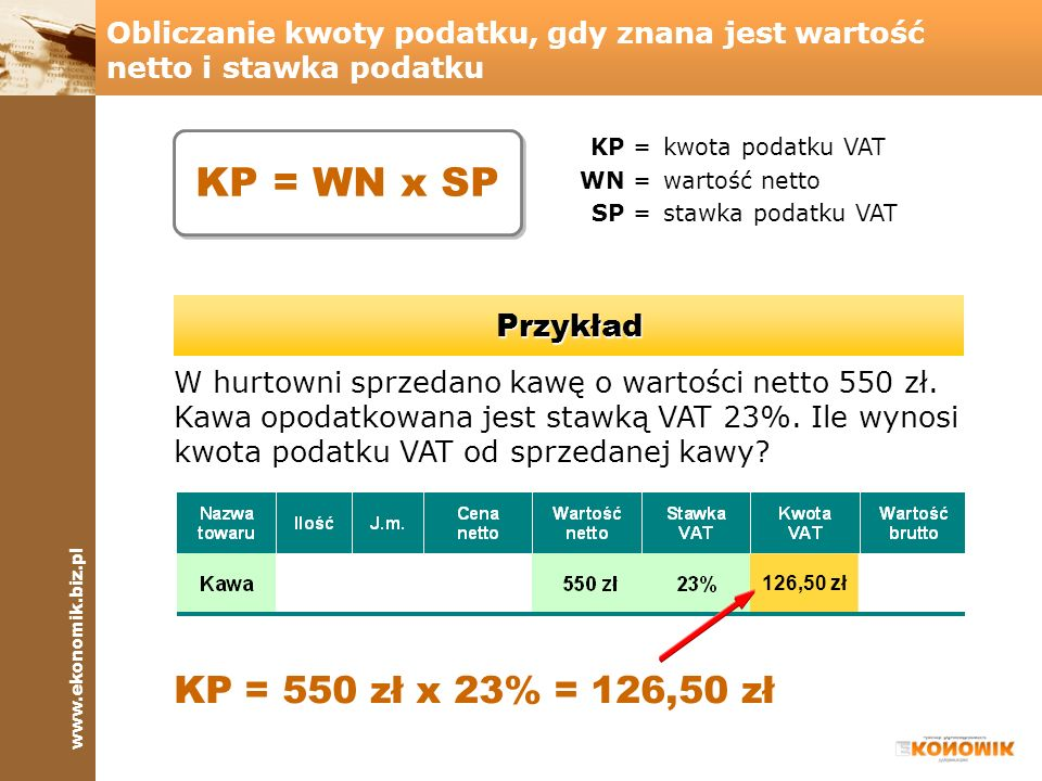 www.ekonomik.biz.pl Obliczanie wartości brutto, gdy znana jest wartość netto i kwota podatku WB =wartość brutto WN =wartość netto KP =kwota podatku VAT Przykład W hurtowni sprzedano kawę o wartości netto 550 zł.