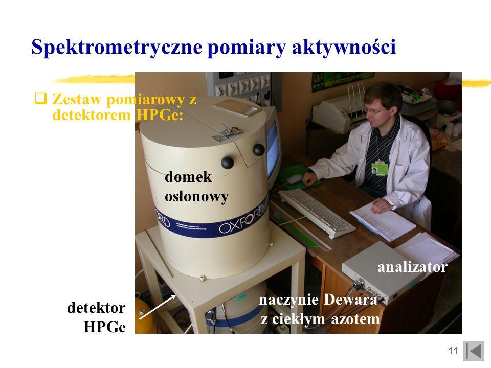 12 Spektrometryczne pomiary aktywności Typy detektorów HPGe koaksjalnywnękowy