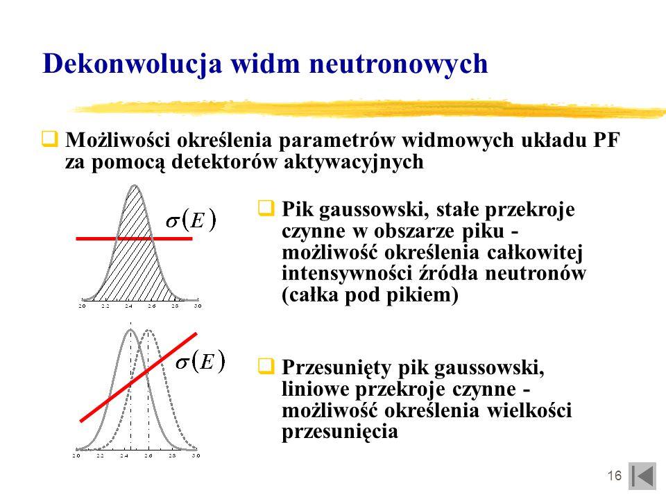 17 Dekonwolucja widm neutronowych Pik gaussowski, nieliniowe przekroje czynne - możliwość określenia szerokości połówkowej kT Podwójny (wielokrotny) pik gaussowski, co najmniej liniowe przekroje czynne - możliwość określenia udziałów poszczególnych pików (szerokość połówkowa ustalona)