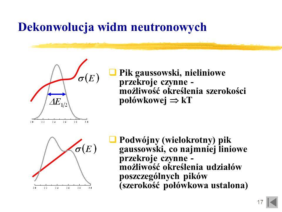 18 Dekonwolucja widm neutronowych Weryfikacja widma neutronów, odtworzonego z pomiarów detektorami aktywacyjnymi üSpektrometr TOF (metoda czasu przelotu) na układach PF üSpektrometry TOF i MPR (magnetyczny protonów odrzutu) na JET Dopasowanie widma: TH - człon termiczny ET, HE - 2 składniki epitermiczne SC - neutrony z rozproszeń
