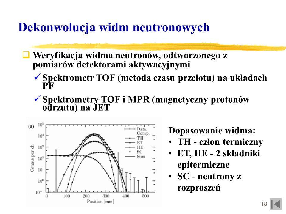 19 Dekonwolucja widm neutronowych Źródła błędów üBłędy pomiarowe (statystyka zliczeń, niepewność krzywej wydajności) üBłędy w obliczeniach współczynników samoprzesłaniania neutronów i samopochłaniania fotonów üNiepewności przekrojów czynnych na reakcje jądrowe i parametrów rozpadu promieniotwórczego üNiejednoznaczność procesu dekonwolucji Wartości C/E (obliczenia wykonywane za pomocą kodu MCNP) dla szeregu detektorów aktywacyjnych, używanych w JET mieszczą się w granicach: 0.5 1.49