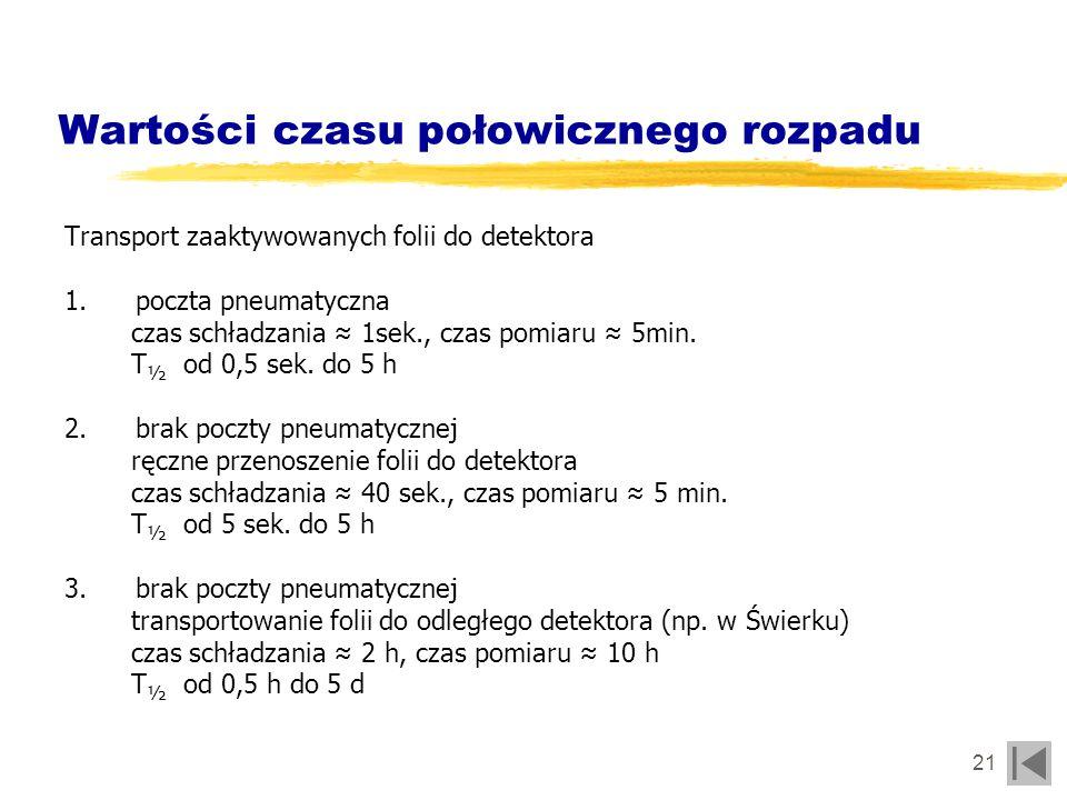 22 Wydajność detektora germanowego Przykładowa wydajność koaksjalnego detektora germanowego