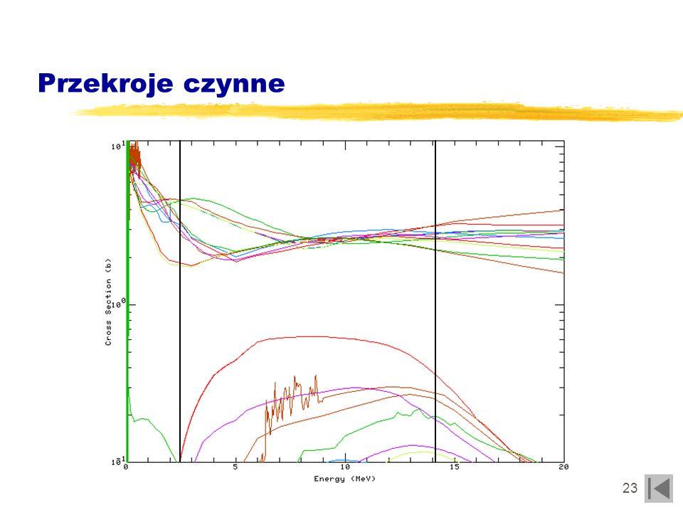 24 Ilość emitowanych fotonów przyjęte założenia: S n = 10 11 R = 0,3 m ( t = 8,8 10 6 cm -2 ) t strzału 0 t c = 1 s, 40 s, 2 h; t p = 5 min., 10 h Ilość fotonów o danej energii wyemitowanych z jednostki masy danego pierwiastka w czasie od t c do t p : Ilość zliczeń kwantów z danego i zotopu w detektorze germanowym: