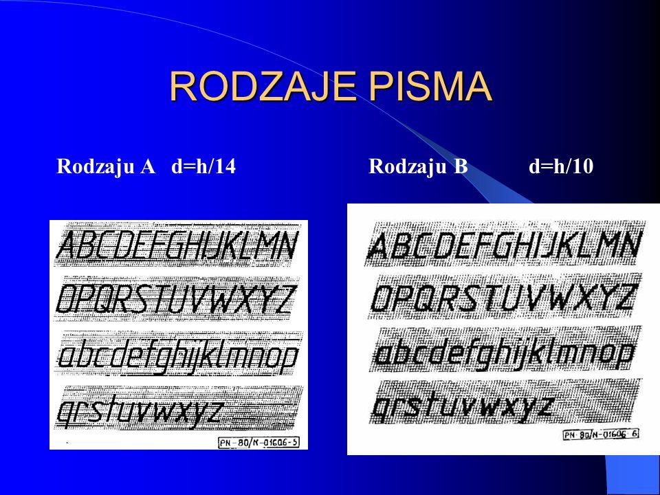 siatka pomocnicza wzory liter, cyfr i znaków wysokość liter : 1.3, 1.8, 2.5, 3.5, 5, 7, 10, 12 wielkich, - h, małych c szerokość liter - g PODSTAWY KONSTRUKCJI PISMA d –szerokość linii pisaka a – odstęp między literami e – odstęp między wyrazami