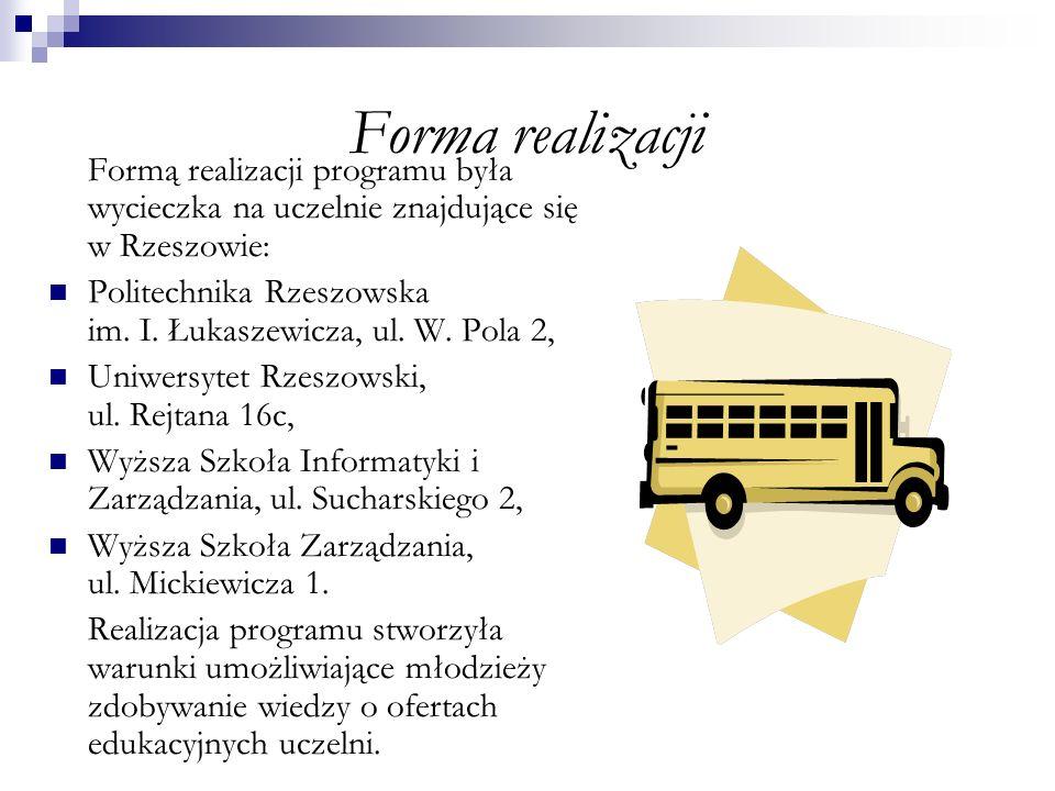 Forma realizacji Formą realizacji programu była wycieczka na uczelnie znajdujące się w Rzeszowie: Politechnika Rzeszowska im. I. Łukaszewicza, ul. W.