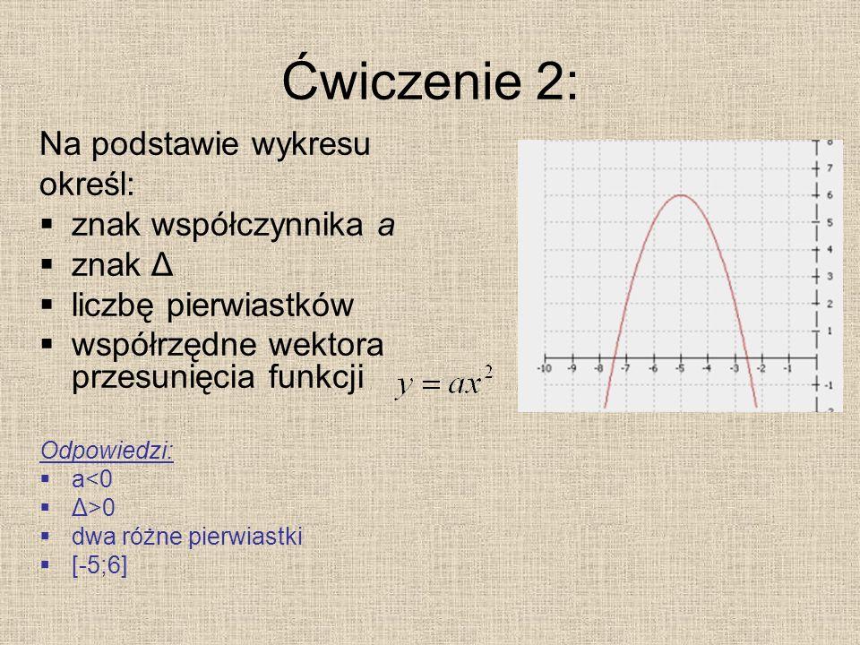 Ćwiczenie 3: Na podstawie wykresu określ: znak współczynnika a znak Δ liczbę pierwiastków współrzędne wektora przesunięcia funkcji Odpowiedzi: a>0 Δ<0 brak pierwiastków [4;2]