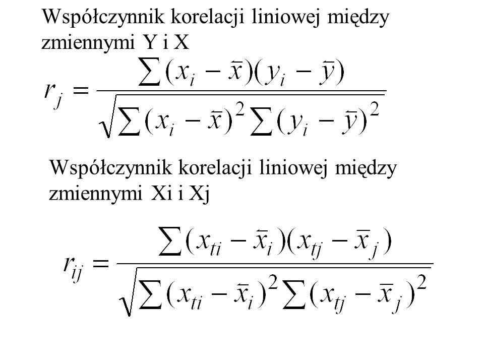 Y- zmienna objaśniana (zależna, endogeniczna) X = {X 1, X 2,..., X m }- zbiór kandydatek na zmienne objaśniające (niezależne, egzogeniczne) r ij - wsp