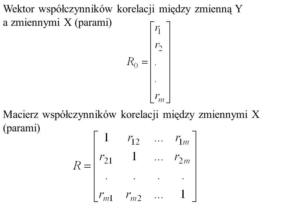 Współczynnik korelacji liniowej między zmiennymi Y i X Współczynnik korelacji liniowej między zmiennymi Xi i Xj