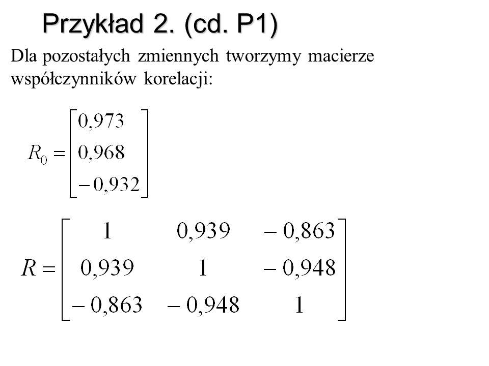 Metoda Hellwiga badania pojemności informacyjnej Indywidualna pojemność informacyjna nośnika X j w s-tej kombinacji: Integralna pojemność informacyjna